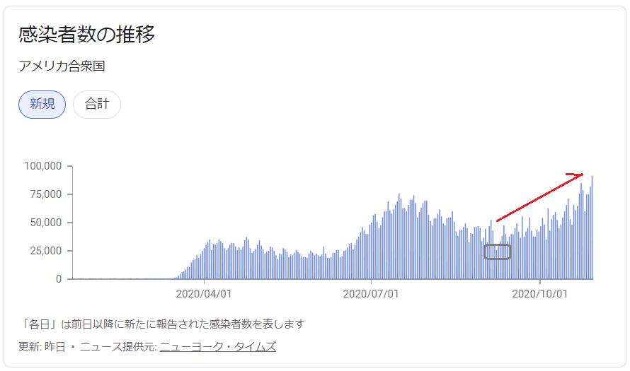 f:id:yukimatu-tousi:20201031150146p:plain