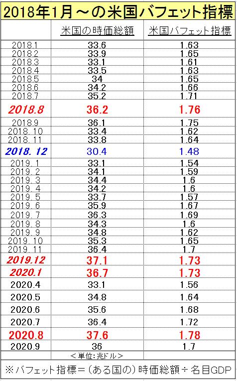f:id:yukimatu-tousi:20201102170037p:plain