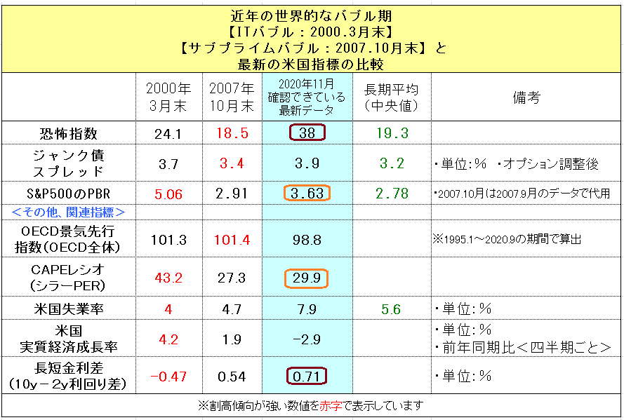 f:id:yukimatu-tousi:20201102170728p:plain