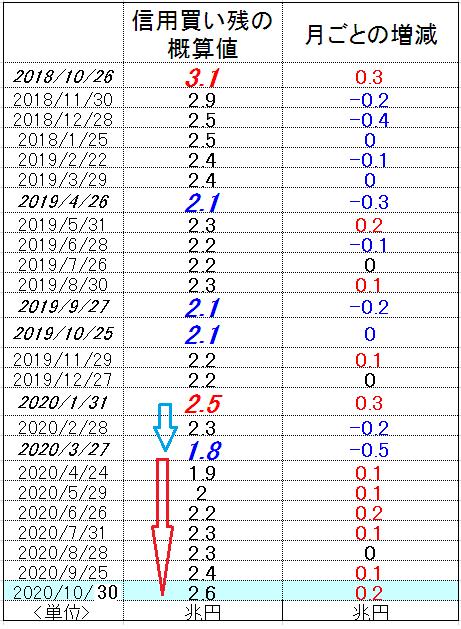 f:id:yukimatu-tousi:20201106170338p:plain