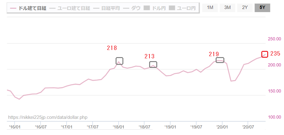 f:id:yukimatu-tousi:20201106171058p:plain