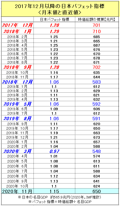 f:id:yukimatu-tousi:20201107090301p:plain