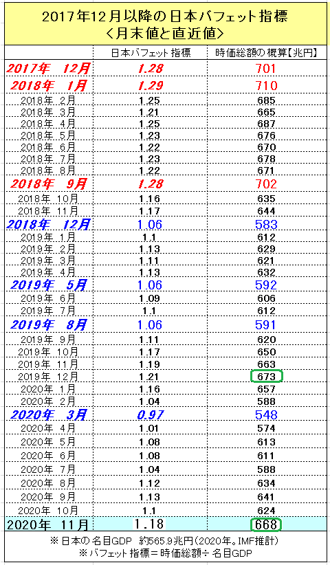 f:id:yukimatu-tousi:20201113215348p:plain