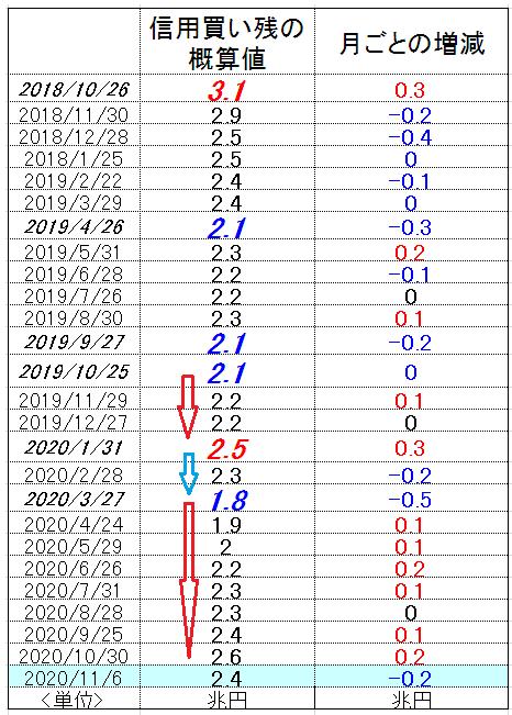 f:id:yukimatu-tousi:20201114162941p:plain
