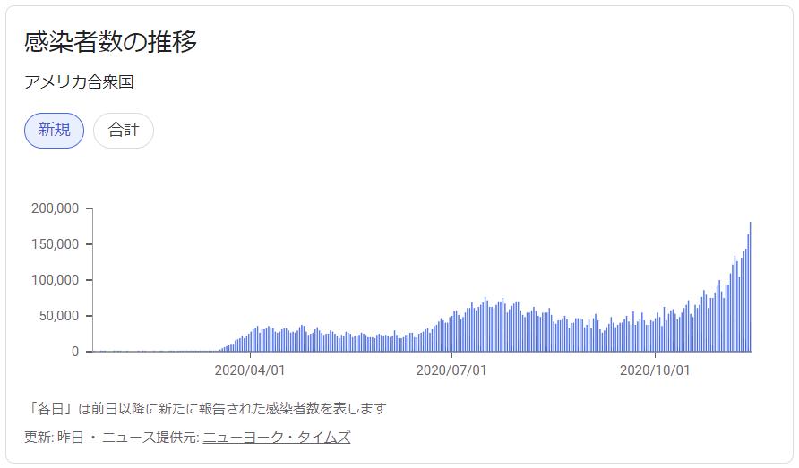 f:id:yukimatu-tousi:20201115163423p:plain