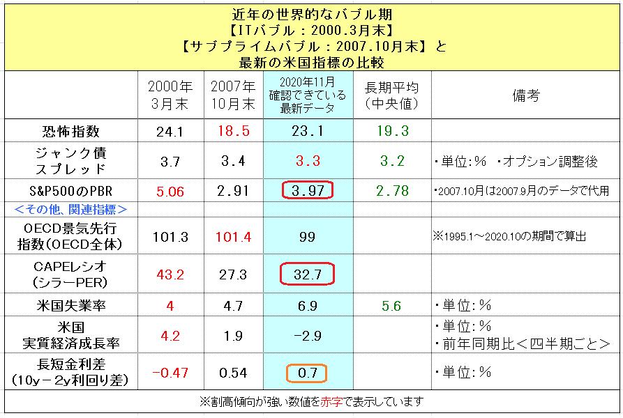 f:id:yukimatu-tousi:20201116160744p:plain
