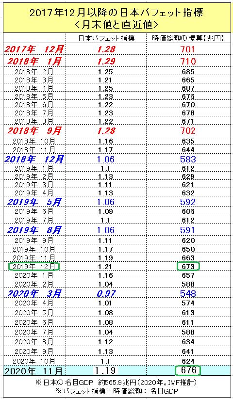 f:id:yukimatu-tousi:20201121164947p:plain