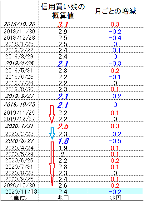 f:id:yukimatu-tousi:20201121165147p:plain