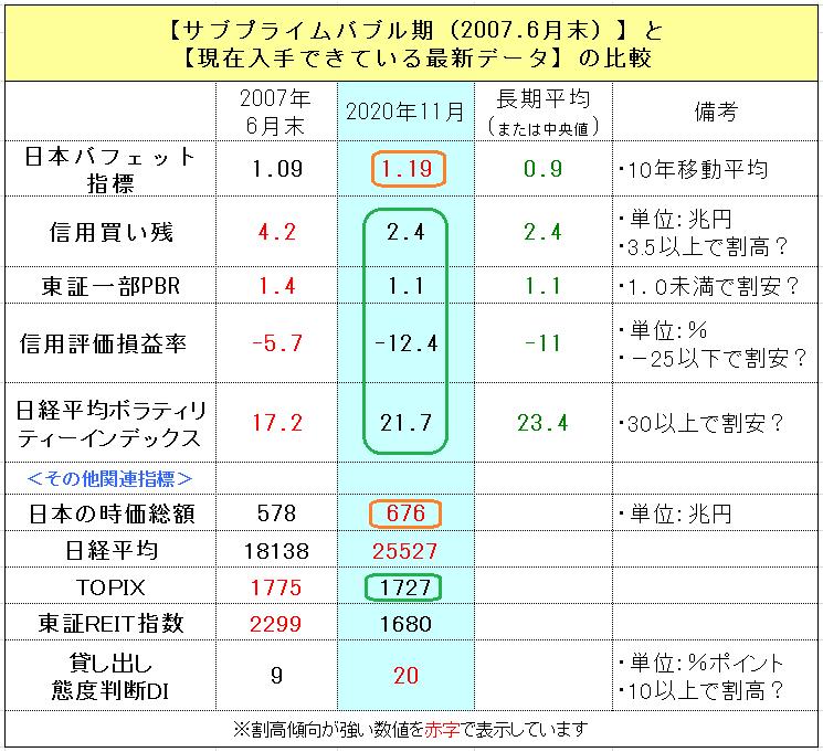 f:id:yukimatu-tousi:20201121170852p:plain