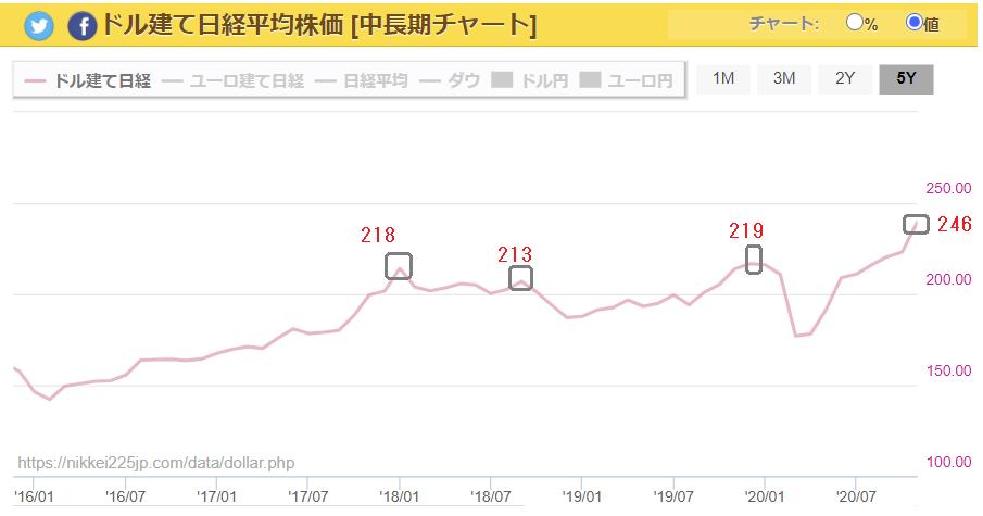 f:id:yukimatu-tousi:20201121171234p:plain
