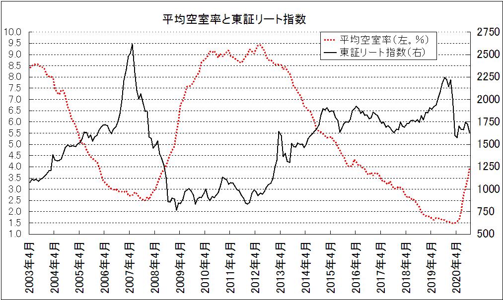 f:id:yukimatu-tousi:20201122220944p:plain
