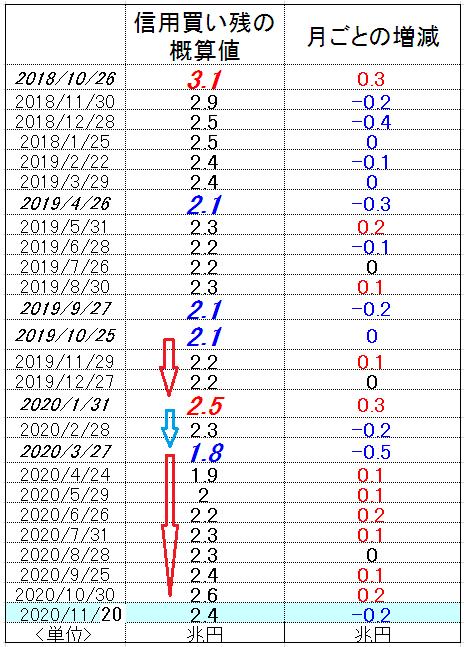 f:id:yukimatu-tousi:20201128143841p:plain