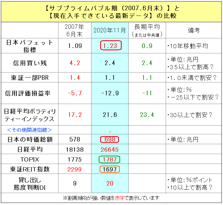 f:id:yukimatu-tousi:20201128144524p:plain