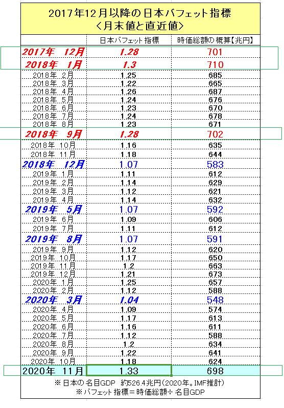 f:id:yukimatu-tousi:20201128151632p:plain