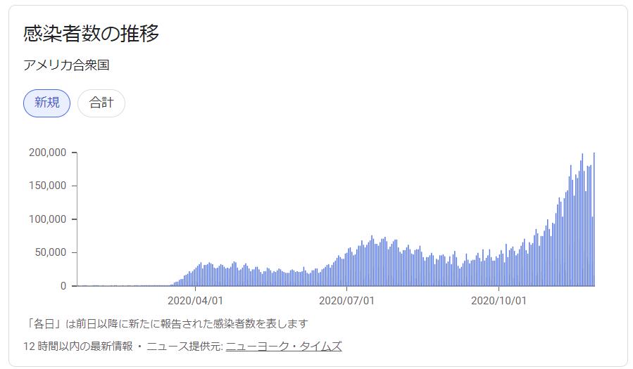 f:id:yukimatu-tousi:20201128210925p:plain