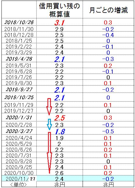 f:id:yukimatu-tousi:20201204173917p:plain