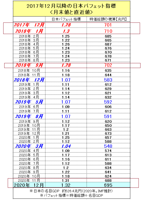 f:id:yukimatu-tousi:20201204212441p:plain