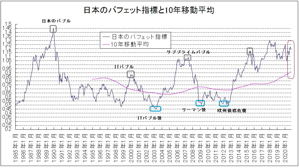f:id:yukimatu-tousi:20201204213746p:plain