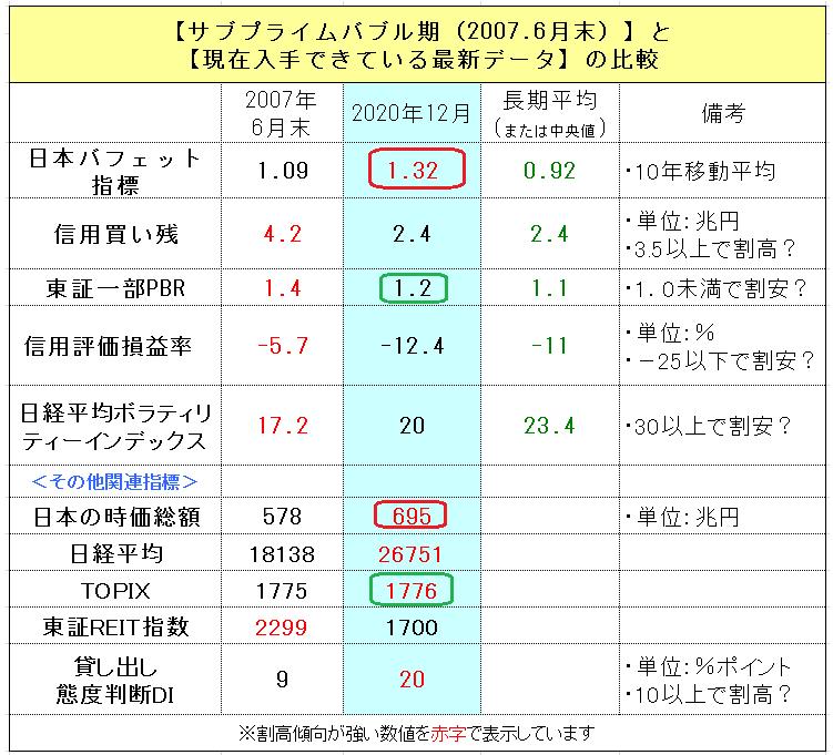 f:id:yukimatu-tousi:20201205121606p:plain