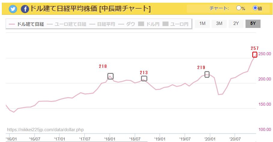 f:id:yukimatu-tousi:20201205121948p:plain