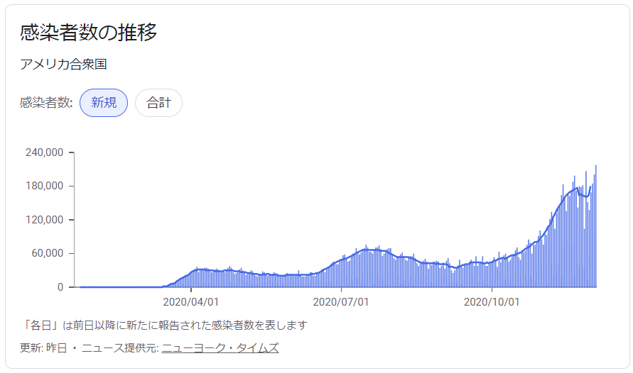 f:id:yukimatu-tousi:20201205170408p:plain