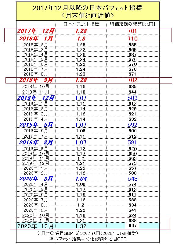 f:id:yukimatu-tousi:20201211215512p:plain
