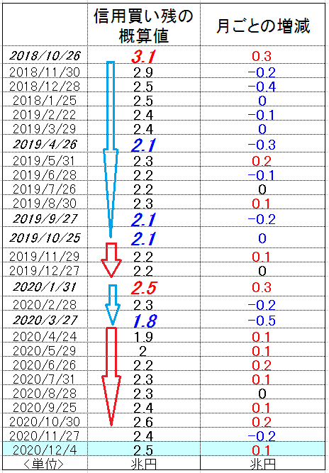 f:id:yukimatu-tousi:20201211215930p:plain