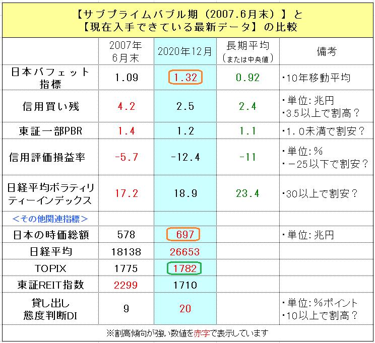 f:id:yukimatu-tousi:20201212144405p:plain