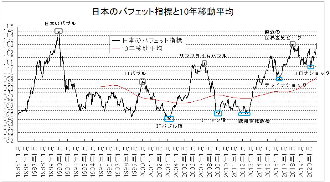 f:id:yukimatu-tousi:20201212150902p:plain