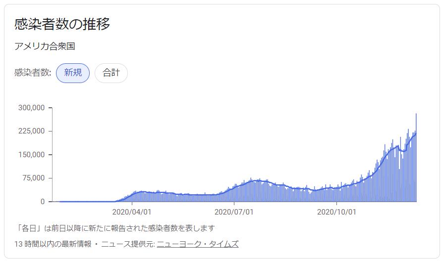 f:id:yukimatu-tousi:20201212220135p:plain