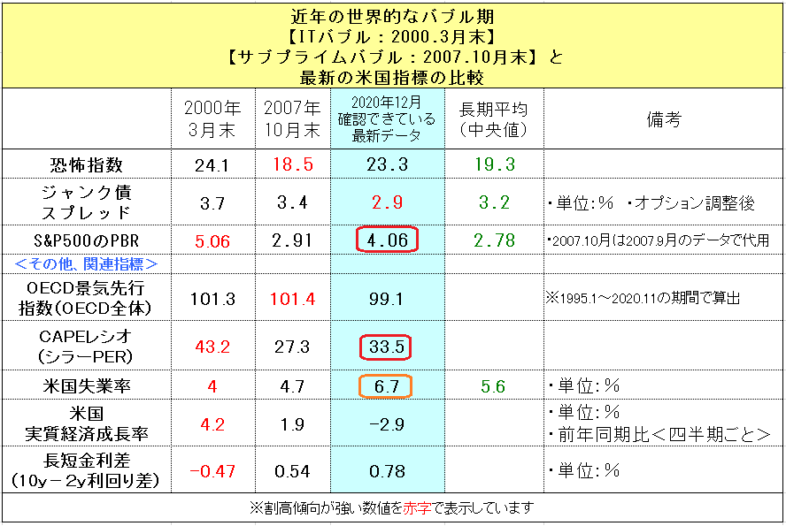 f:id:yukimatu-tousi:20201213211638p:plain