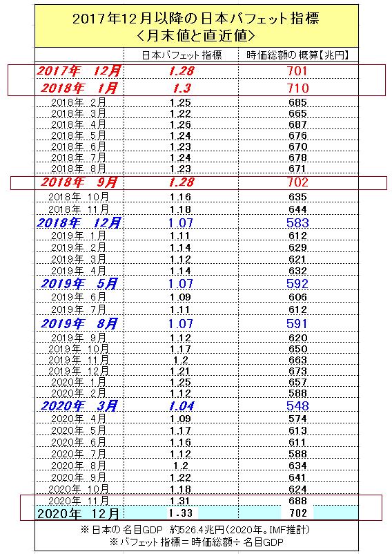 f:id:yukimatu-tousi:20201219150556p:plain