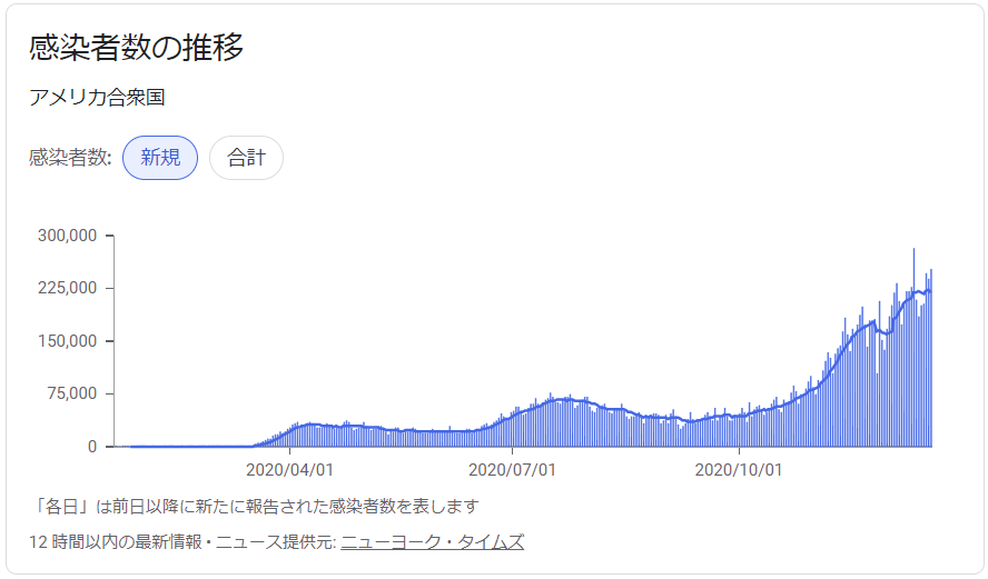 f:id:yukimatu-tousi:20201219213530p:plain