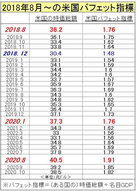 f:id:yukimatu-tousi:20201221113518p:plain