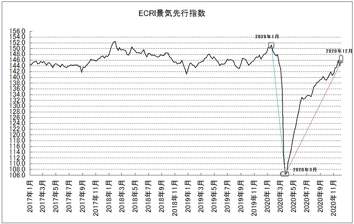 f:id:yukimatu-tousi:20201221123420p:plain
