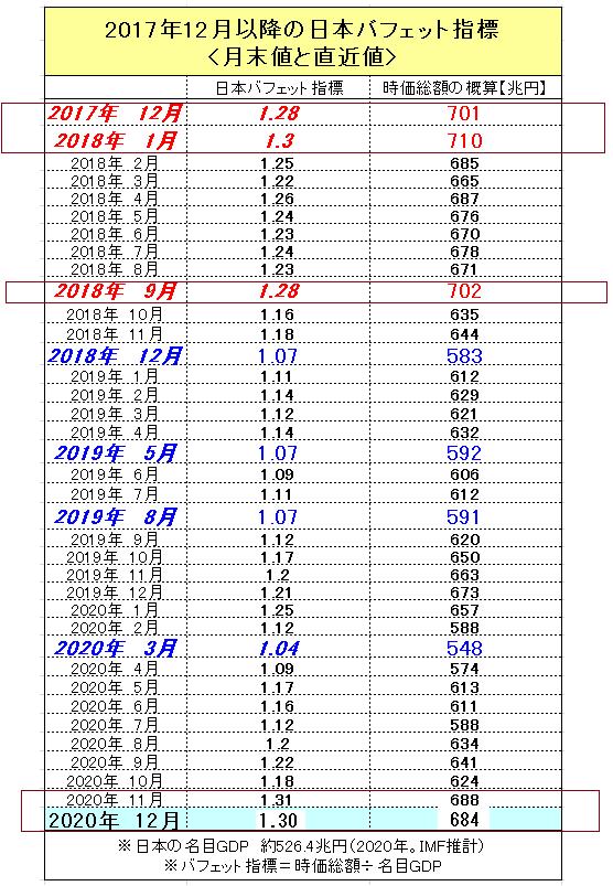 f:id:yukimatu-tousi:20201225214429p:plain