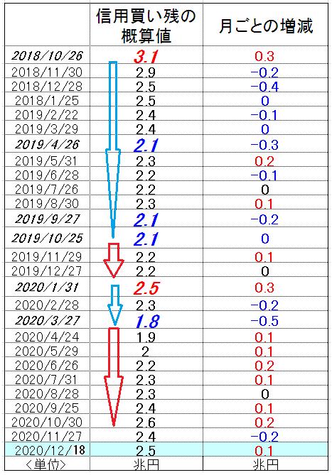 f:id:yukimatu-tousi:20201225214558p:plain