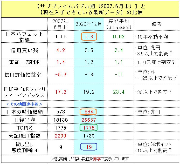 f:id:yukimatu-tousi:20201226125230p:plain