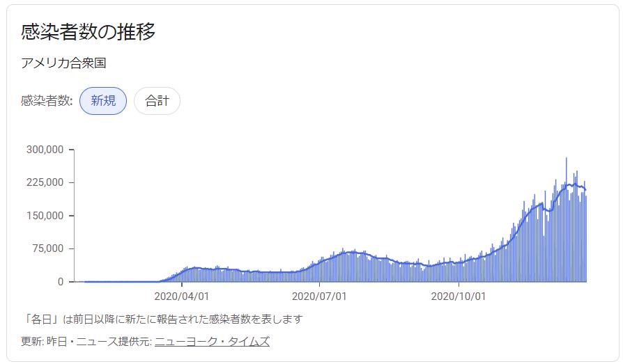 f:id:yukimatu-tousi:20201226144614p:plain