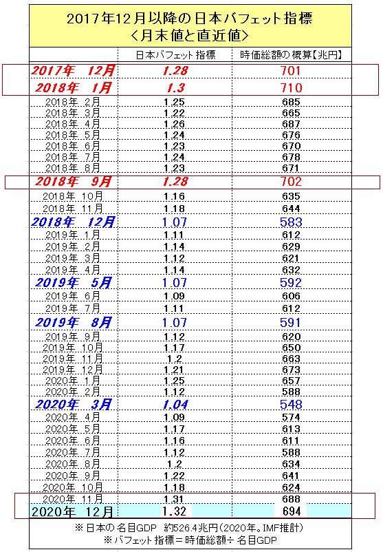 f:id:yukimatu-tousi:20210101212733p:plain