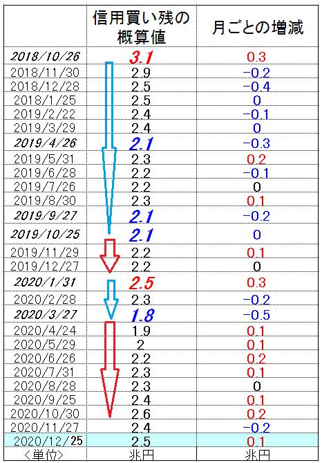 f:id:yukimatu-tousi:20210101212951p:plain
