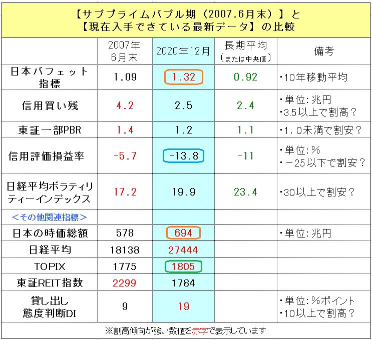 f:id:yukimatu-tousi:20210103124536p:plain