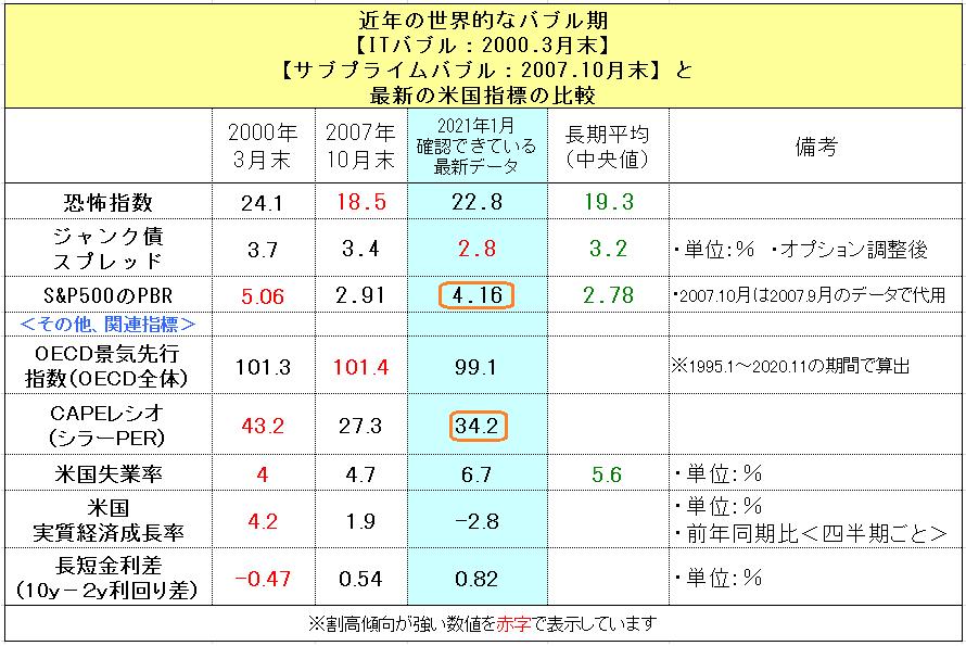 f:id:yukimatu-tousi:20210104115737p:plain