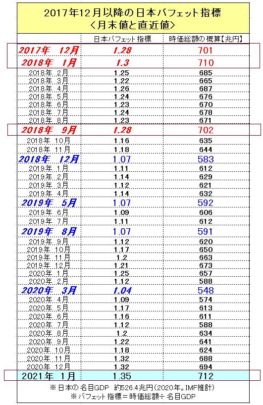 f:id:yukimatu-tousi:20210109160845p:plain
