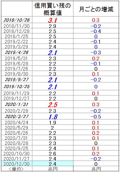f:id:yukimatu-tousi:20210109161056p:plain