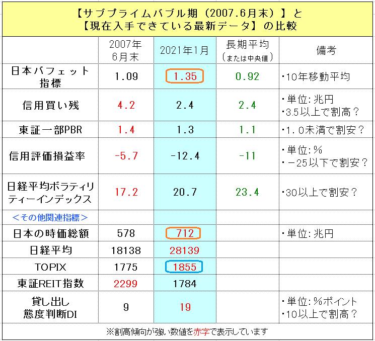 f:id:yukimatu-tousi:20210109162145p:plain