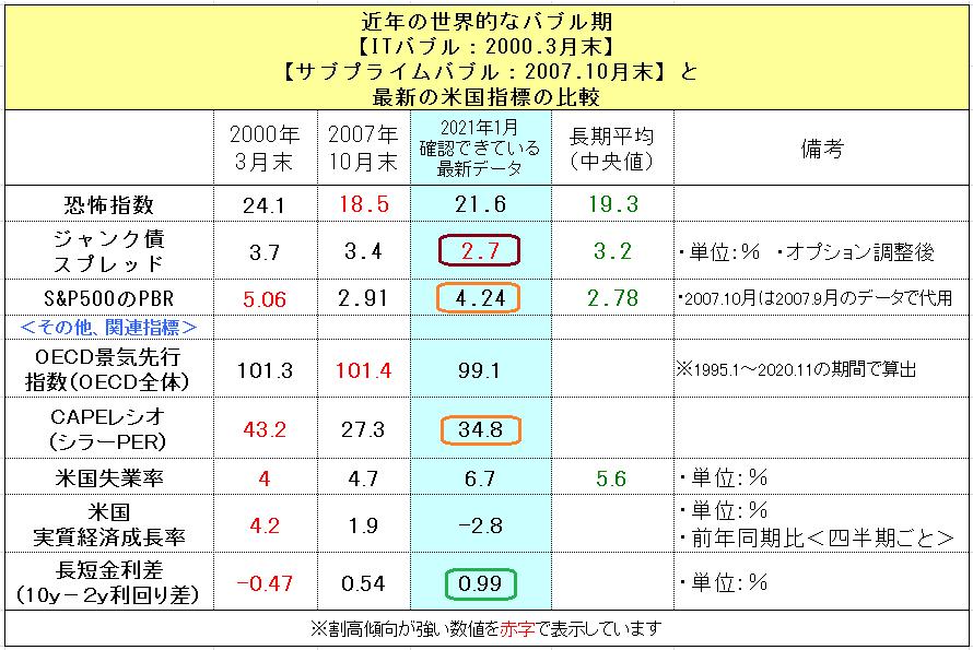 f:id:yukimatu-tousi:20210111155004p:plain