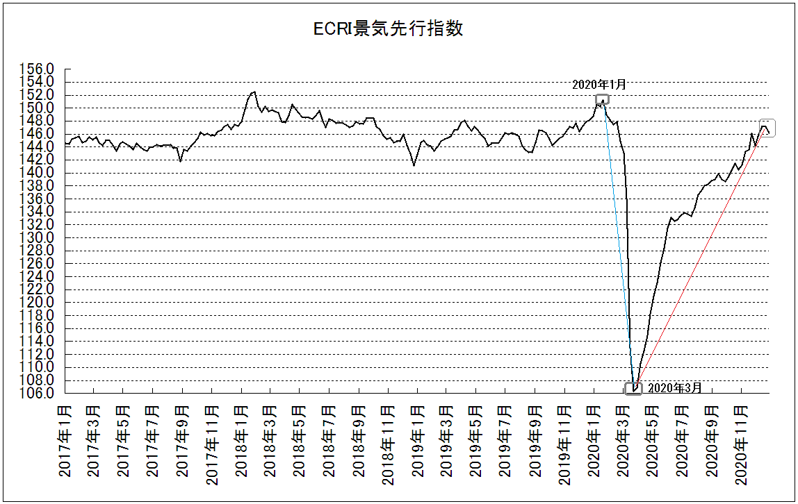 f:id:yukimatu-tousi:20210111161759p:plain