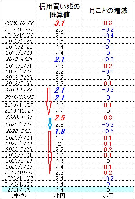 f:id:yukimatu-tousi:20210115161250p:plain