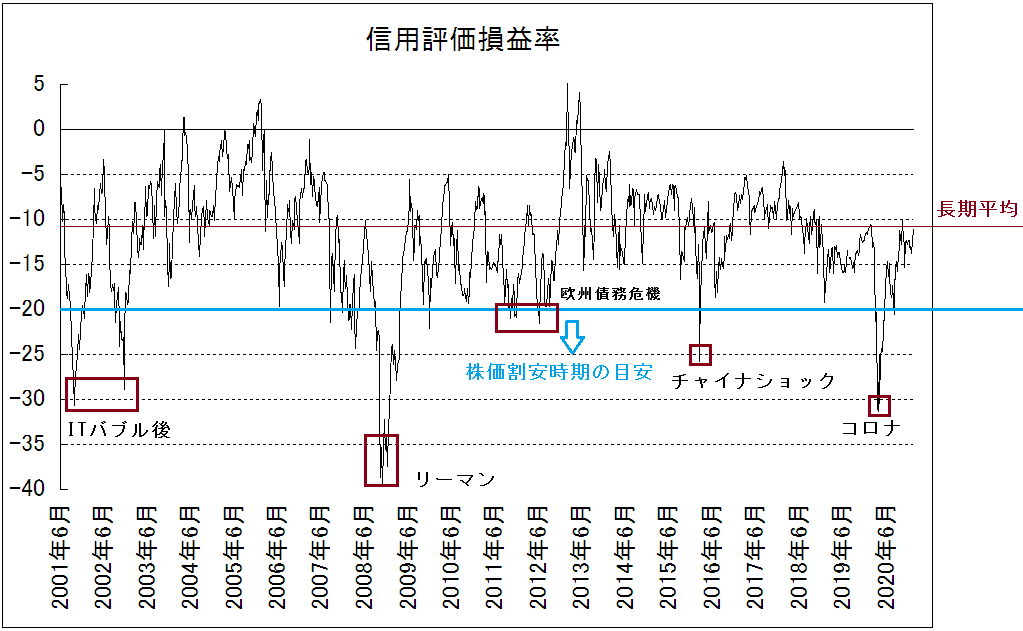 f:id:yukimatu-tousi:20210116140958p:plain